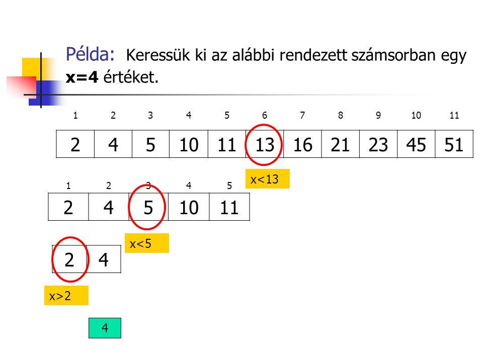 Példa: Keressük ki az alábbi rendezett számsorban egy x=4 értéket.