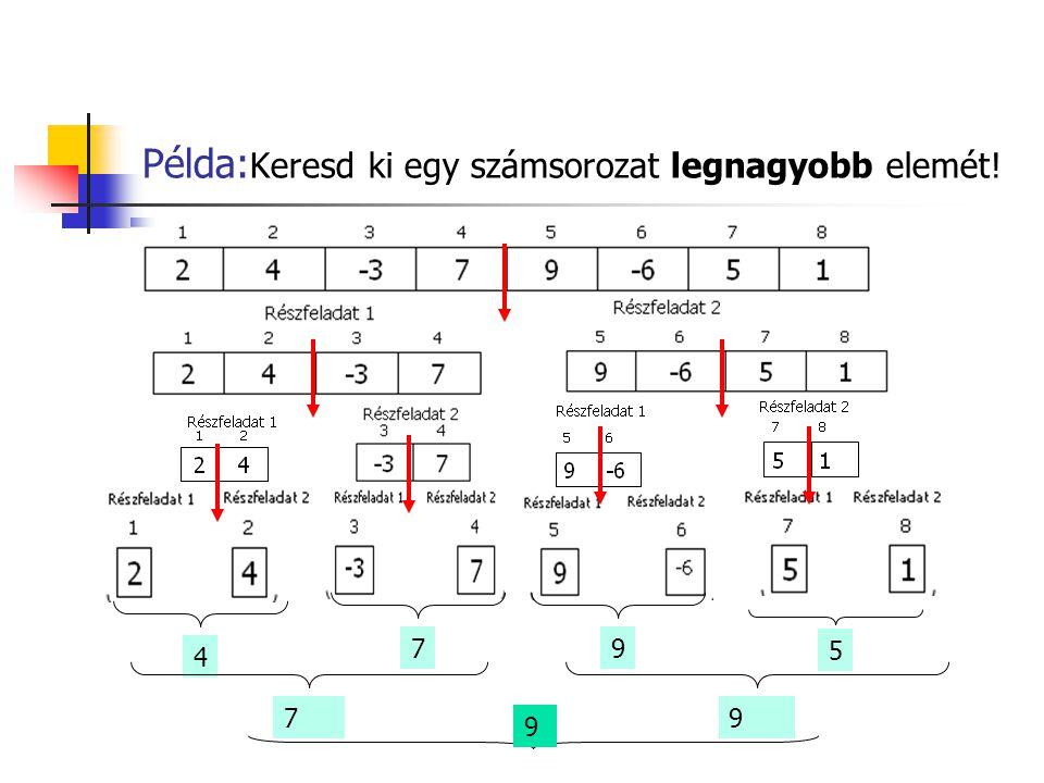 Feladat: Keresd ki az alábbi számsorozat legnagyobb elemét.