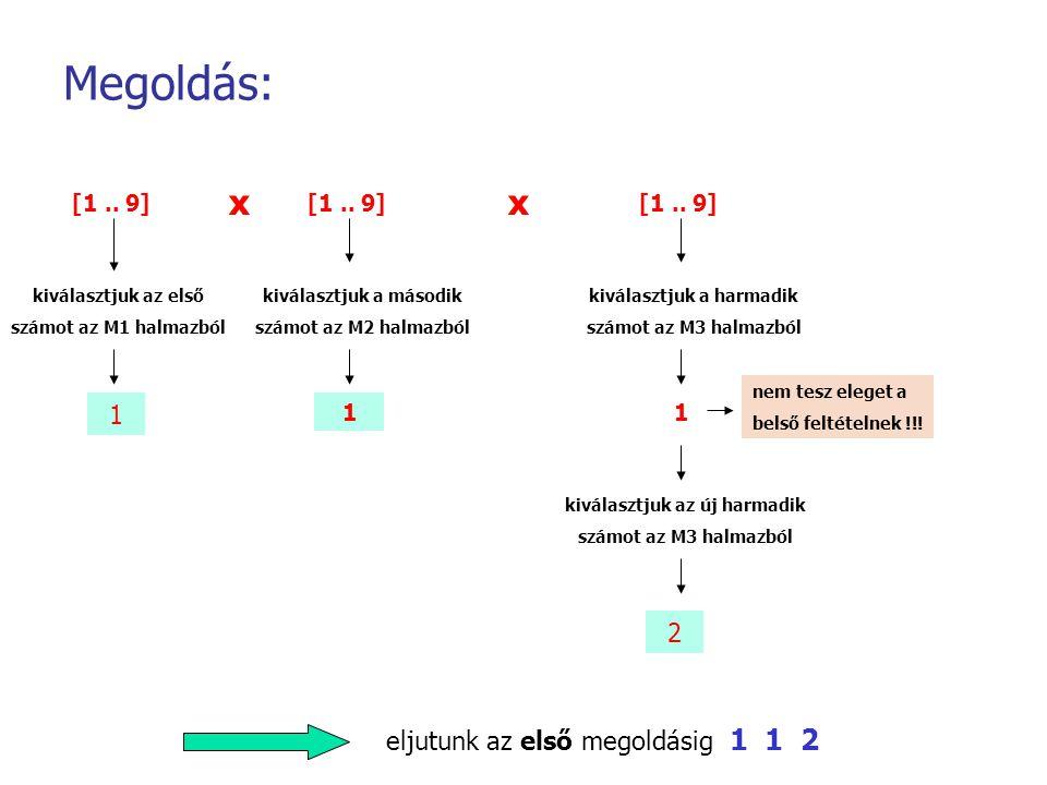 Megoldás: [1.. 9] kiválasztjuk az első számot az M1 halmazból 1 [1.. 9] kiválasztjuk a második számot az M2 halmazból 1 x [1.. 9] kiválasztjuk a harma