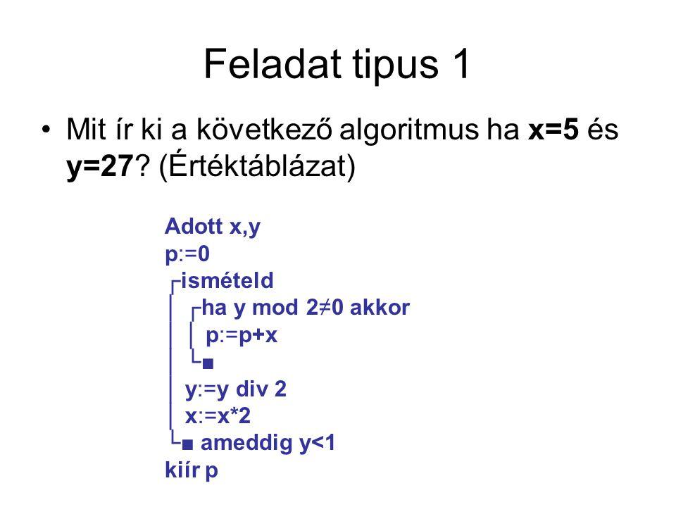 Feladat tipus 1 Mit ír ki a következő algoritmus ha x=5 és y=27.