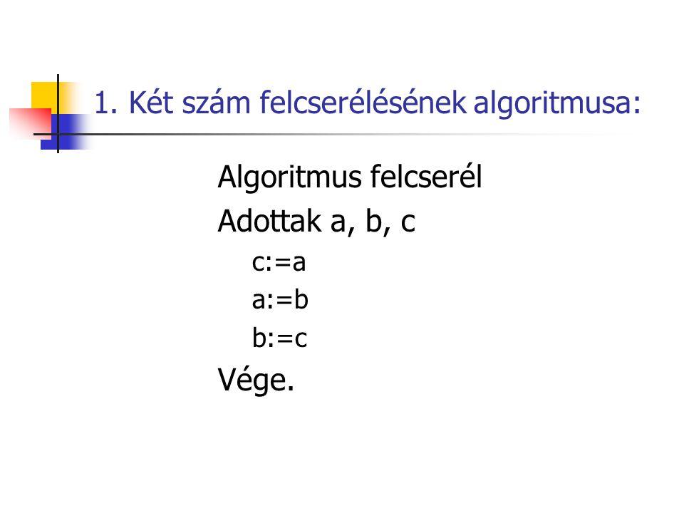 1. Két szám felcserélésének algoritmusa: Algoritmus felcserél Adottak a, b, c c:=a a:=b b:=c Vége.