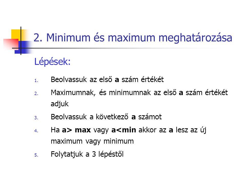 Feladat: Határozzuk meg n szám maximumát és minimumát Algoritmus maxmin Adott a, n, i, max, min max:=a min:=a Minden i:=2 től n-ig végezd el Ha a>max akkor max:=a Ha vége Ha a<min akkor min:=a Ha vége Adott a Minden vége Eredmény min, max Vége