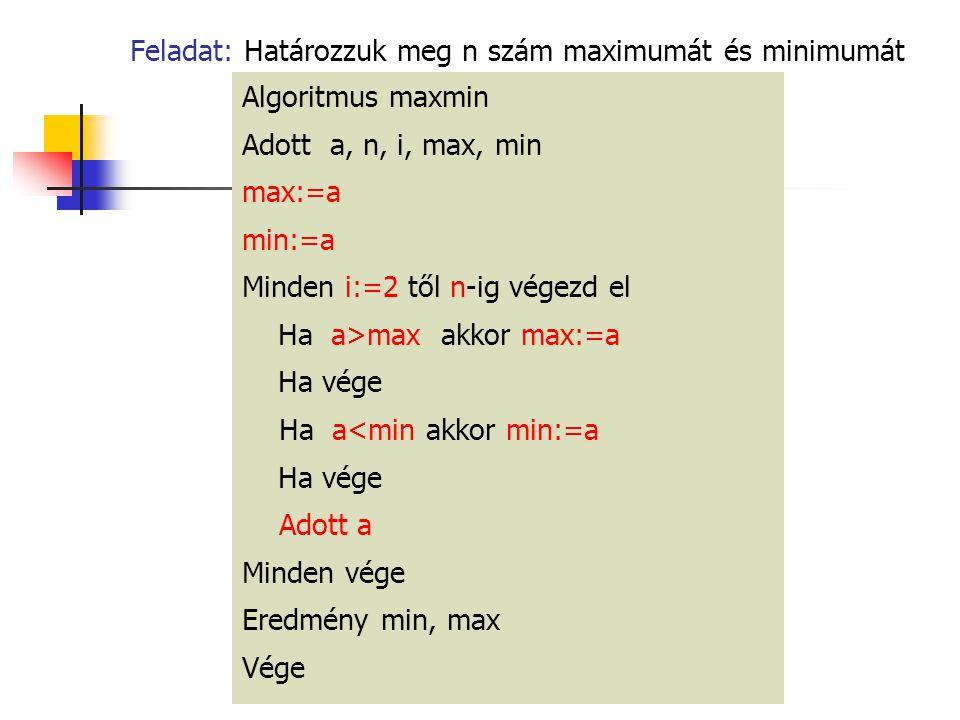 Feladat: Határozzuk meg n szám maximumát és minimumát Algoritmus maxmin Adott a, n, i, max, min max:=a min:=a Minden i:=2 től n-ig végezd el Ha a>max