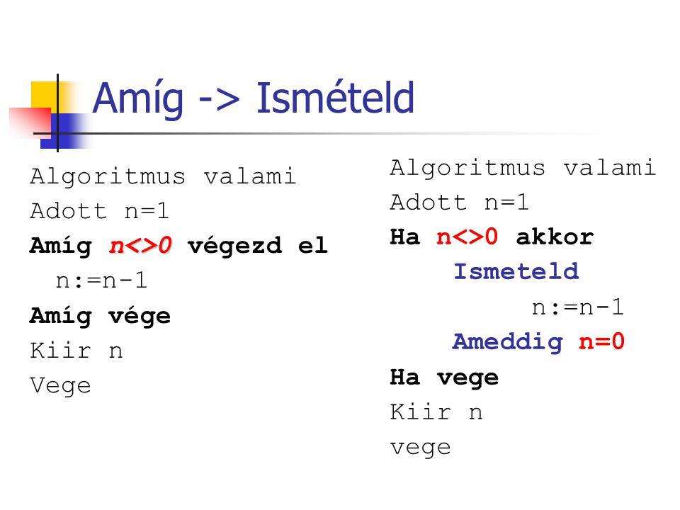 Feladatok: alakítsátok át ismételd ciklussá Algoritmus valami1 Adott n z:=0 p:=1 amíg n>0 végezd el c:= n mod 10 n:= n div 10 ha c mod 3 = 0 akkor z:= z+p*(9-c) p:= p*10 ha vége amig vege kiír z vege Algoritmus valami2 Adott x amíg x>0 végezd el beolvas y ha x>y akkor kiír x mod 10 különben kiír y mod10 Amig vege x:=y vege AB