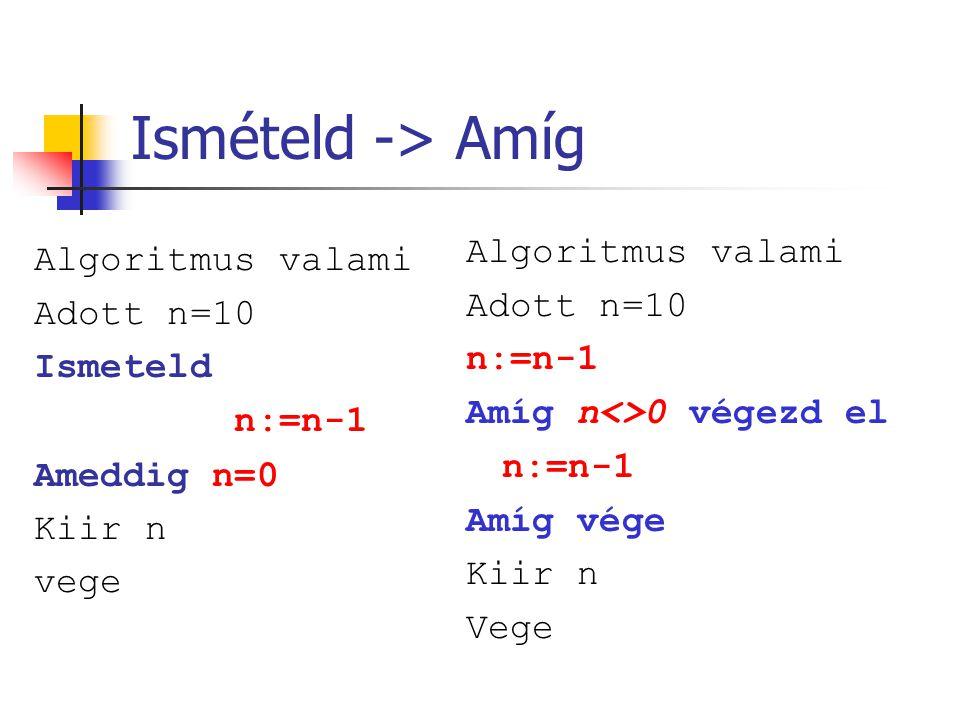 Feladatok: alakítsátok át amig ciklussá Algoritmus valami1 Adott x y:=0 ismételd y:=y*10+x mod 10 x:= x div 100 ha y=0 akkor kiír 1 különben kiír 0 ha vége ameddig x=0 vége Algoritmus valami 2 Adott a,b p:=0 Ismeteld p:=p+1 ha a<b akkor a:=a+2 különben b:=b+3 ha vege ameddig a=b kiír p vege A B