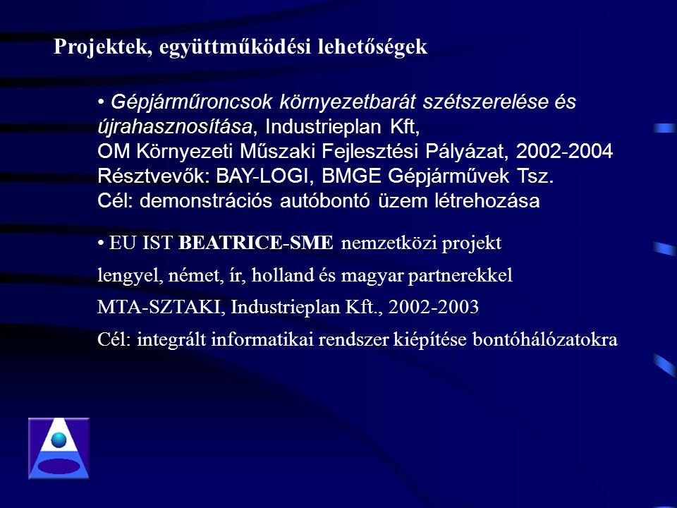 Gépjárműroncsok környezetbarát szétszerelése és újrahasznosítása, Industrieplan Kft, OM Környezeti Műszaki Fejlesztési Pályázat, 2002-2004 Résztvevők: BAY-LOGI, BMGE Gépjárművek Tsz.