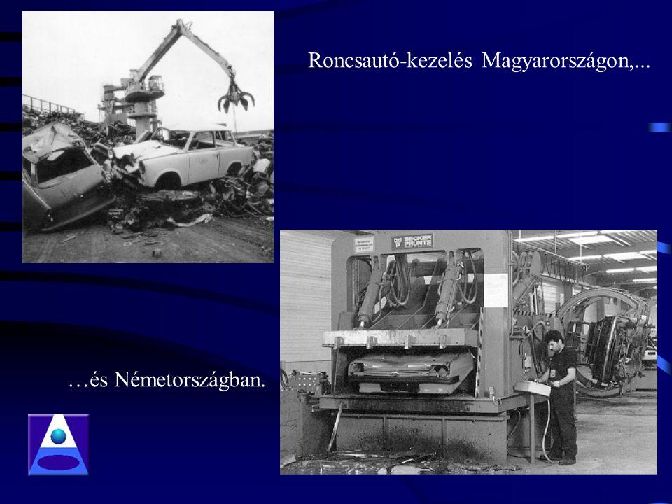 Roncsautó-kezelés Magyarországon,... …és Németországban.