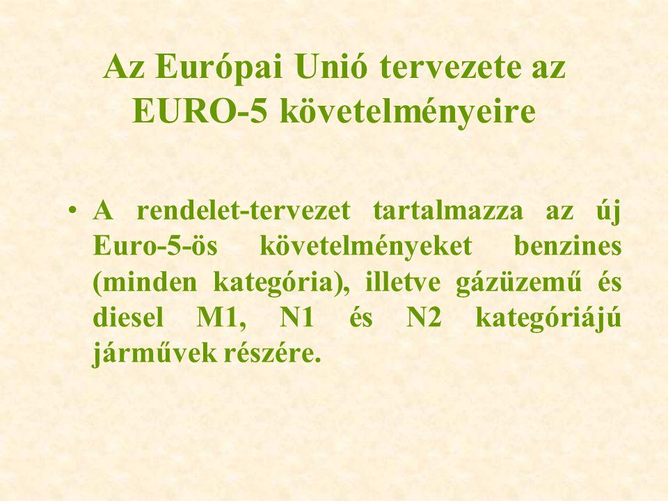 Az Európai Unió tervezete az EURO-5 követelményeire A rendelet-tervezet tartalmazza az új Euro-5-ös követelményeket benzines (minden kategória), illet
