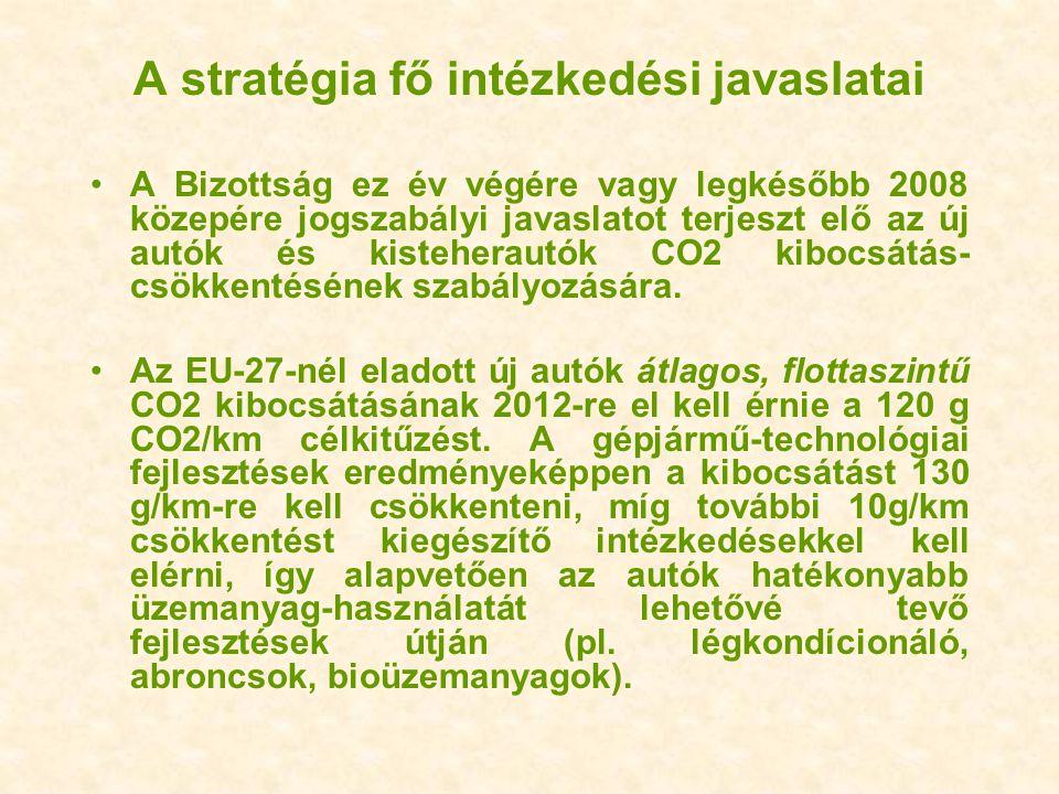 A stratégia fő intézkedési javaslatai A Bizottság ez év végére vagy legkésőbb 2008 közepére jogszabályi javaslatot terjeszt elő az új autók és kistehe