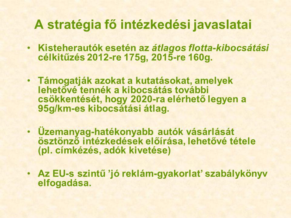 A stratégia fő intézkedési javaslatai Kisteherautók esetén az átlagos flotta-kibocsátási célkitűzés 2012-re 175g, 2015-re 160g. Támogatják azokat a ku