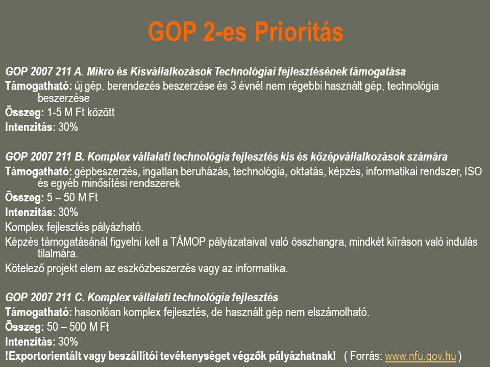 GOP 2-es Prioritás GOP 2007 211 A. Mikro és Kisvállalkozások Technológiai fejlesztésének támogatása Támogatható: új gép, berendezés beszerzése és 3 év