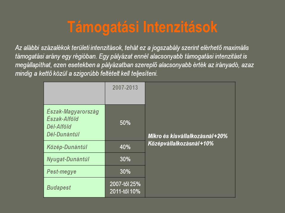 Támogatási Intenzitások Az alábbi százalékok területi intenzitások, tehát ez a jogszabály szerint elérhető maximális támogatási arány egy régióban. Eg