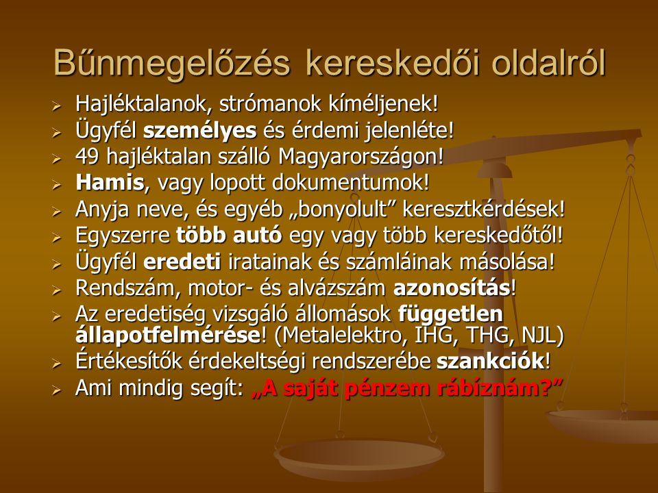 Bűnmegelőzés kereskedői oldalról  Hajléktalanok, strómanok kíméljenek!  Ügyfél személyes és érdemi jelenléte!  49 hajléktalan szálló Magyarországon