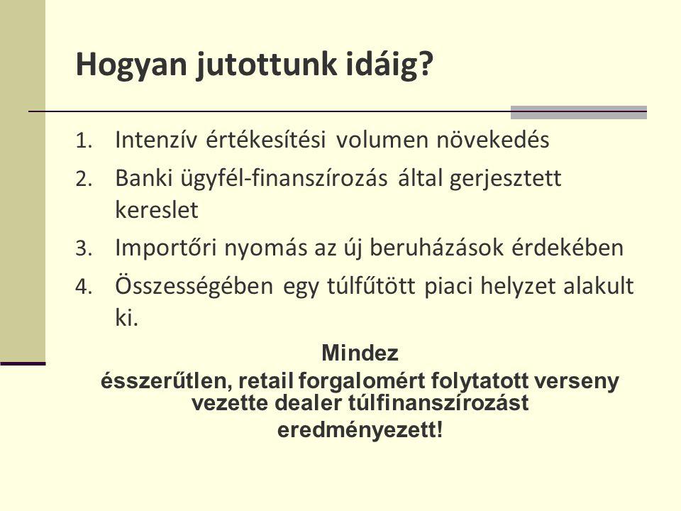 1.Intenzív értékesítési volumen növekedés 2.