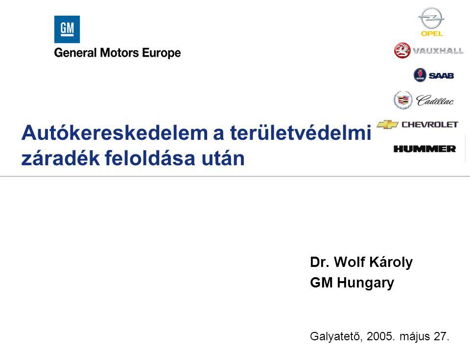 Dr.Wolf Károly – Területvédelmi záradék feloldása | 2 Változtatás fő inditékai ….