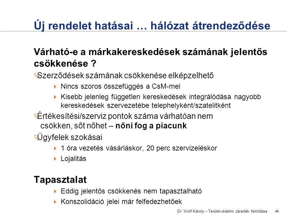 Dr. Wolf Károly – Területvédelmi záradék feloldása | 16 Új rendelet hatásai … hálózat átrendeződése Várható-e a márkakereskedések számának jelentős cs
