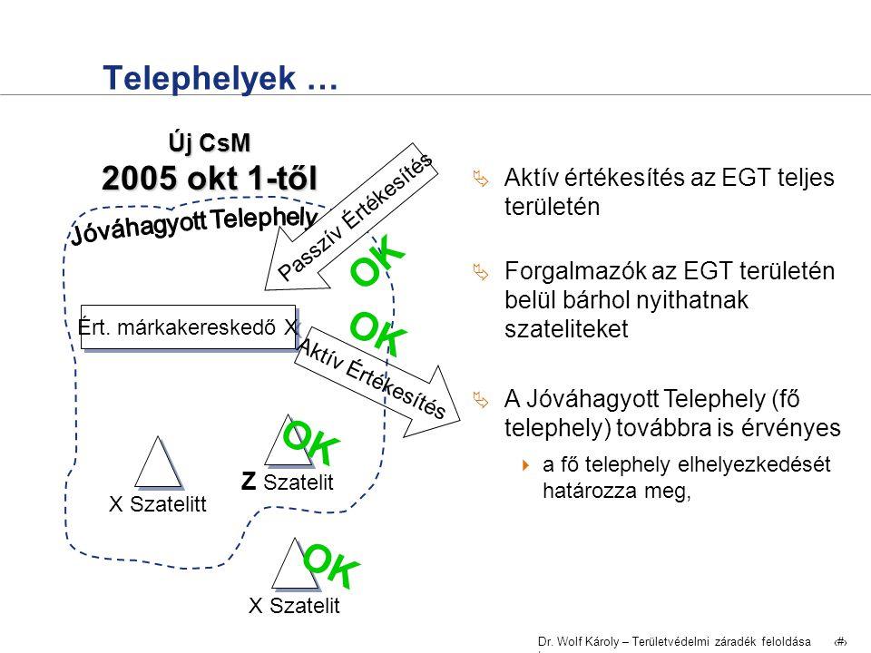 Dr. Wolf Károly – Területvédelmi záradék feloldása | 21 Telephelyek … X Szatelitt  Aktív értékesítés az EGT teljes területén  Forgalmazók az EGT ter