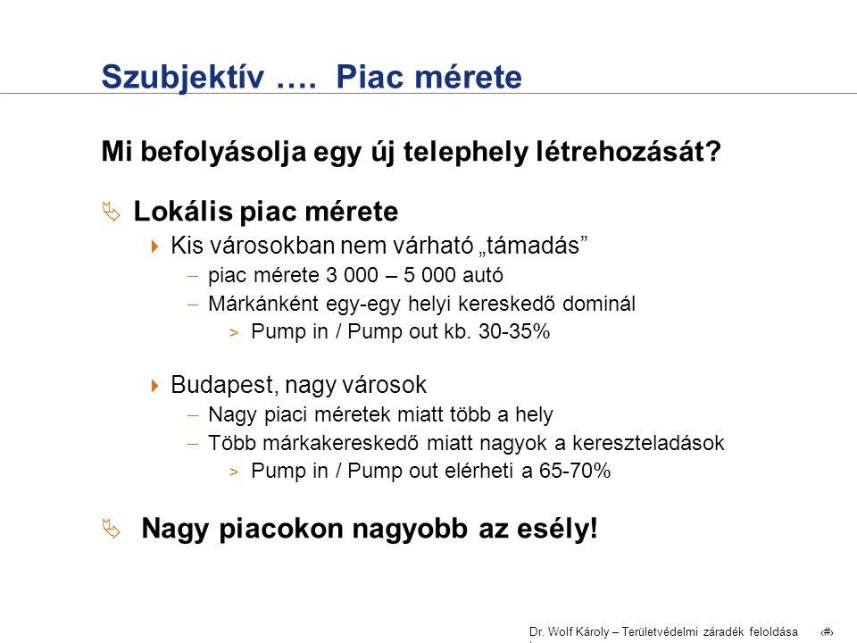 Dr. Wolf Károly – Területvédelmi záradék feloldása | 25 Szubjektív …. Piac mérete Mi befolyásolja egy új telephely létrehozását?  Lokális piac mérete