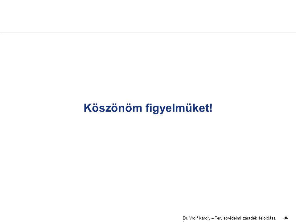 Dr. Wolf Károly – Területvédelmi záradék feloldása | 31 Köszönöm figyelmüket!