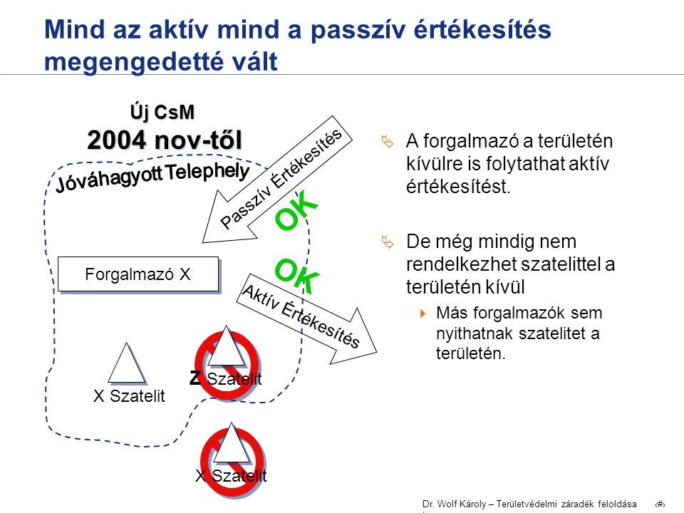 Dr. Wolf Károly – Területvédelmi záradék feloldása | 5 Mind az aktív mind a passzív értékesítés megengedetté vált X Szatelit  A forgalmazó a területé