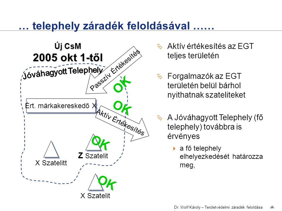 Dr. Wolf Károly – Területvédelmi záradék feloldása | 6 … telephely záradék feloldásával …… X Szatelitt  Aktív értékesítés az EGT teljes területén  F