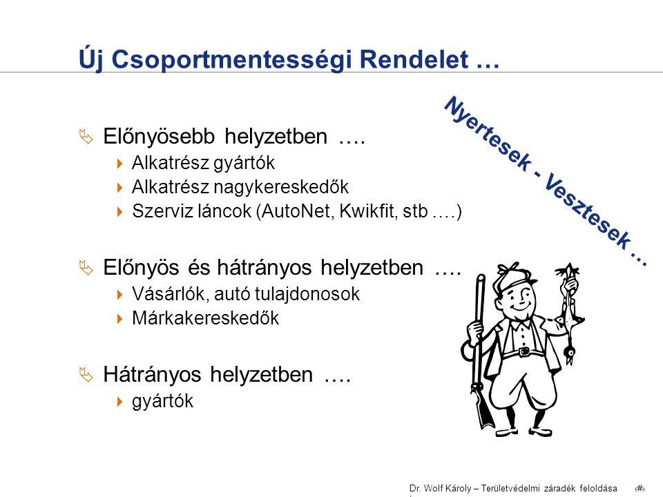Dr. Wolf Károly – Területvédelmi záradék feloldása | 9 Új Csoportmentességi Rendelet …  Előnyösebb helyzetben ….  Alkatrész gyártók  Alkatrész nagy