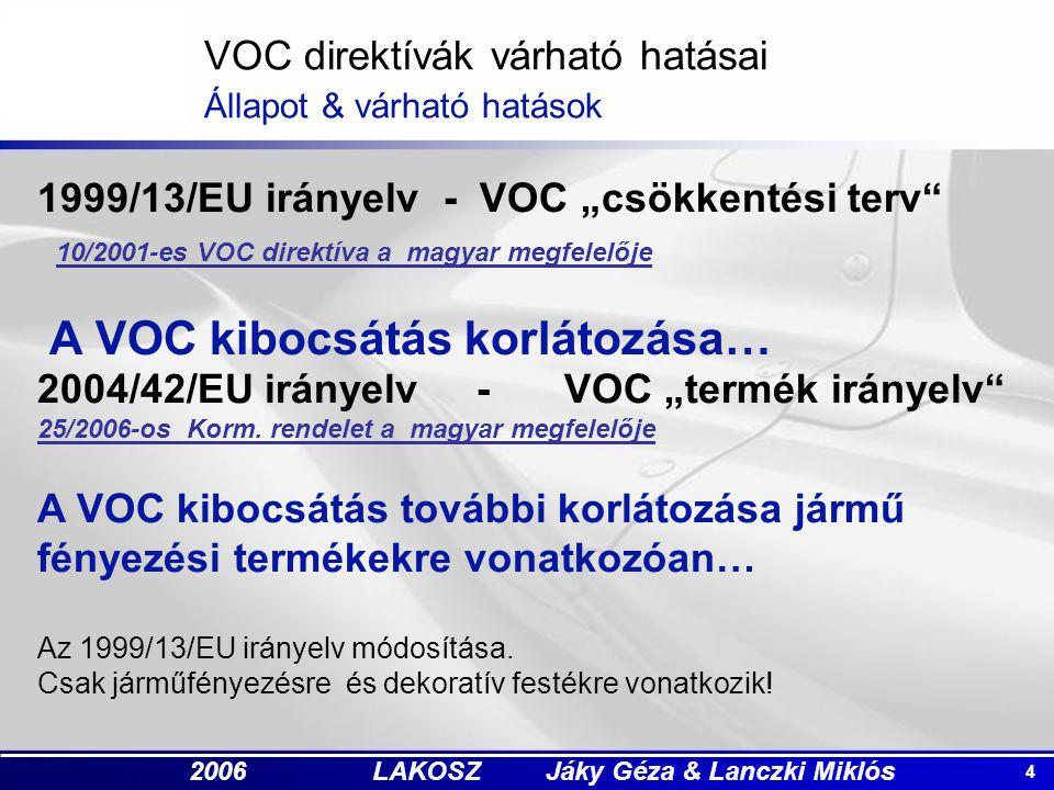 """4 2006 LAKOSZ Jáky Géza & Lanczki Miklós VOC direktívák várható hatásai Állapot & várható hatások 1999/13/EU irányelv - VOC """"csökkentési terv 10/2001-es VOC direktíva a magyar megfelelője A VOC kibocsátás korlátozása… 2004/42/EU irányelv -VOC """"termék irányelv 25/2006-os Korm."""