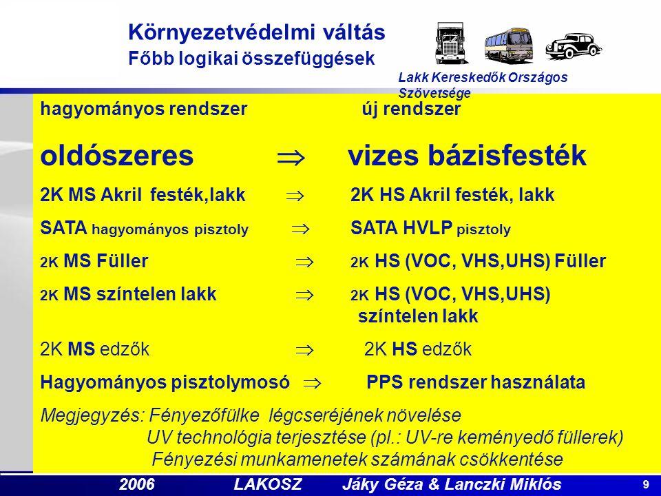9 2006 LAKOSZ Jáky Géza & Lanczki Miklós Környezetvédelmi váltás Főbb logikai összefüggések hagyományos rendszer új rendszer oldószeres  vizes bázisf