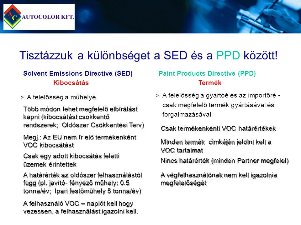 Tisztázzuk a különbséget a SED és a PPD között! > > A felelősség a műhelyé Solvent Emissions Directive (SED) Kibocsátás Paint Products Directive (PPD)