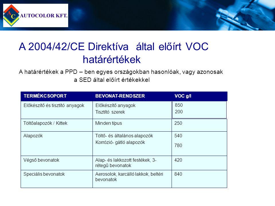 A 2004/42/CE Direktíva által előírt VOC határértékek A határértékek a PPD – ben egyes országokban hasonlóak, vagy azonosak a SED által előírt értékekk