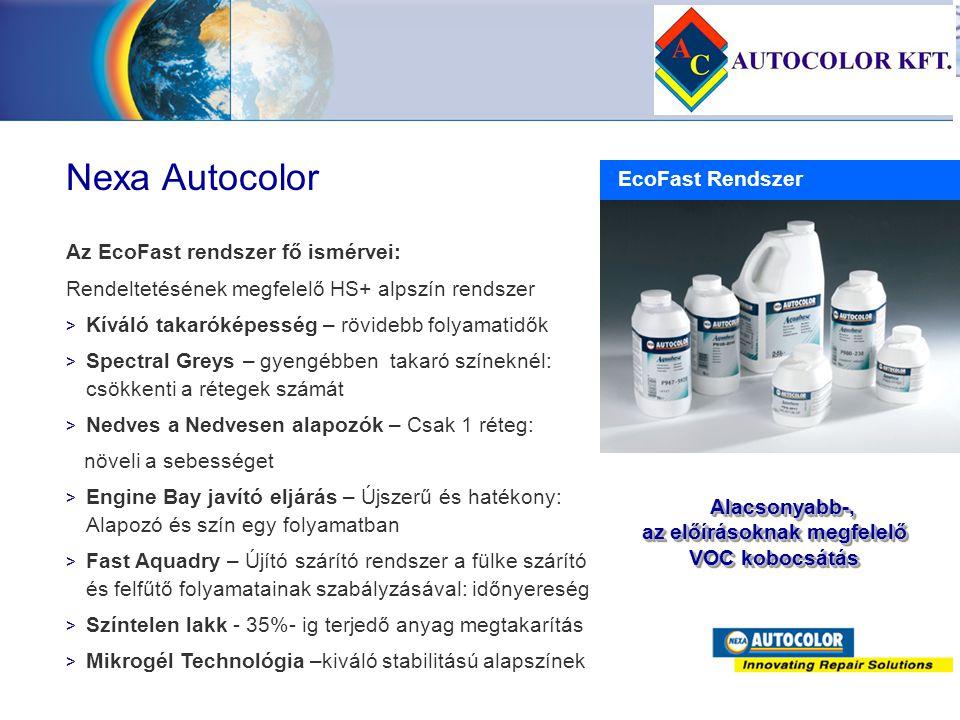 Nexa Autocolor Az EcoFast rendszer fő ismérvei: Rendeltetésének megfelelő HS+ alpszín rendszer > > Kíváló takaróképesség – rövidebb folyamatidők > > S