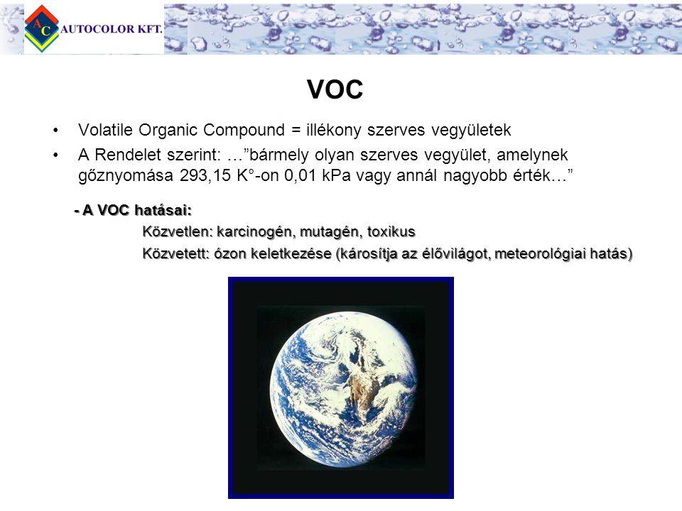 """VOC Volatile Organic Compound = illékony szerves vegyületek A Rendelet szerint: …""""bármely olyan szerves vegyület, amelynek gőznyomása 293,15 K°-on 0,0"""
