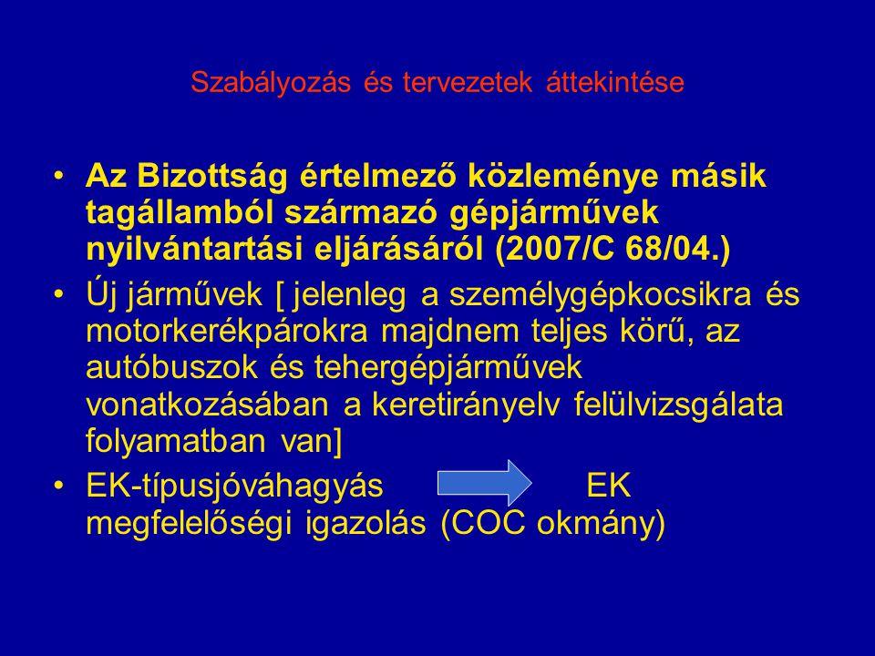 Szabályozás és tervezetek áttekintése Az Bizottság értelmező közleménye másik tagállamból származó gépjárművek nyilvántartási eljárásáról (2007/C 68/0