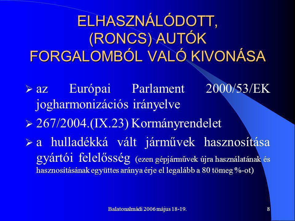 Balatonalmádi 2006 május 18-19.8 ELHASZNÁLÓDOTT, (RONCS) AUTÓK FORGALOMBÓL VALÓ KIVONÁSA  az Európai Parlament 2000/53/EK jogharmonizációs irányelve  267/2004.(IX.23) Kormányrendelet  a hulladékká vált járművek hasznosítása gyártói felelősség (ezen gépjárművek újra használatának és hasznosításának együttes aránya érje el legalább a 80 tömeg %-ot)