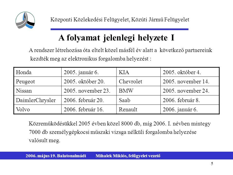 5 2006. május 19. BalatonalmádiMihalek Miklós, felügyelet vezető A rendszer létrehozása óta eltelt közel másfél év alatt a következő partnereink kezdt