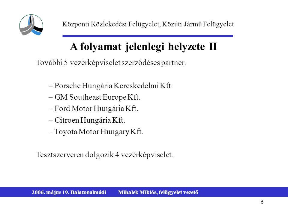 6 2006. május 19. BalatonalmádiMihalek Miklós, felügyelet vezető További 5 vezérképviselet szerződéses partner. – Porsche Hungária Kereskedelmi Kft. –