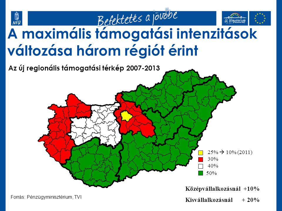 30% 40% 25%  10% (2011) Középvállalkozásnál +10% Kisvállalkozásnál + 20% Az új regionális támogatási térkép 2007-2013 Forrás: Pénzügyminisztérium, TV