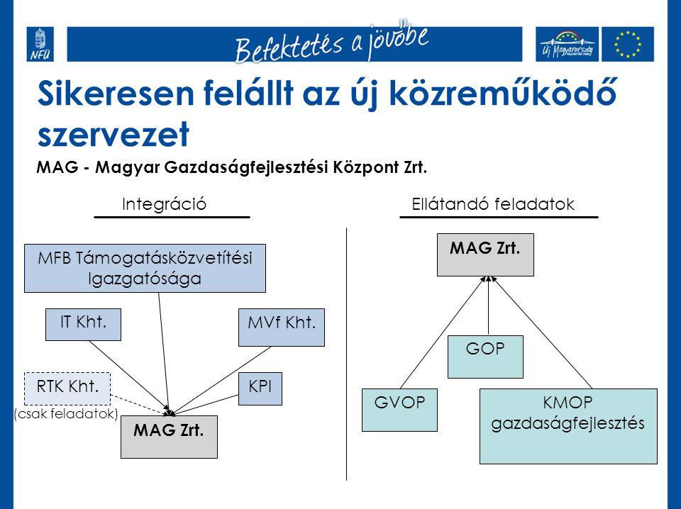 MAG - Magyar Gazdaságfejlesztési Központ Zrt. Sikeresen felállt az új közreműködő szervezet GVOP GOP KMOP gazdaságfejlesztés MFB Támogatásközvetítési