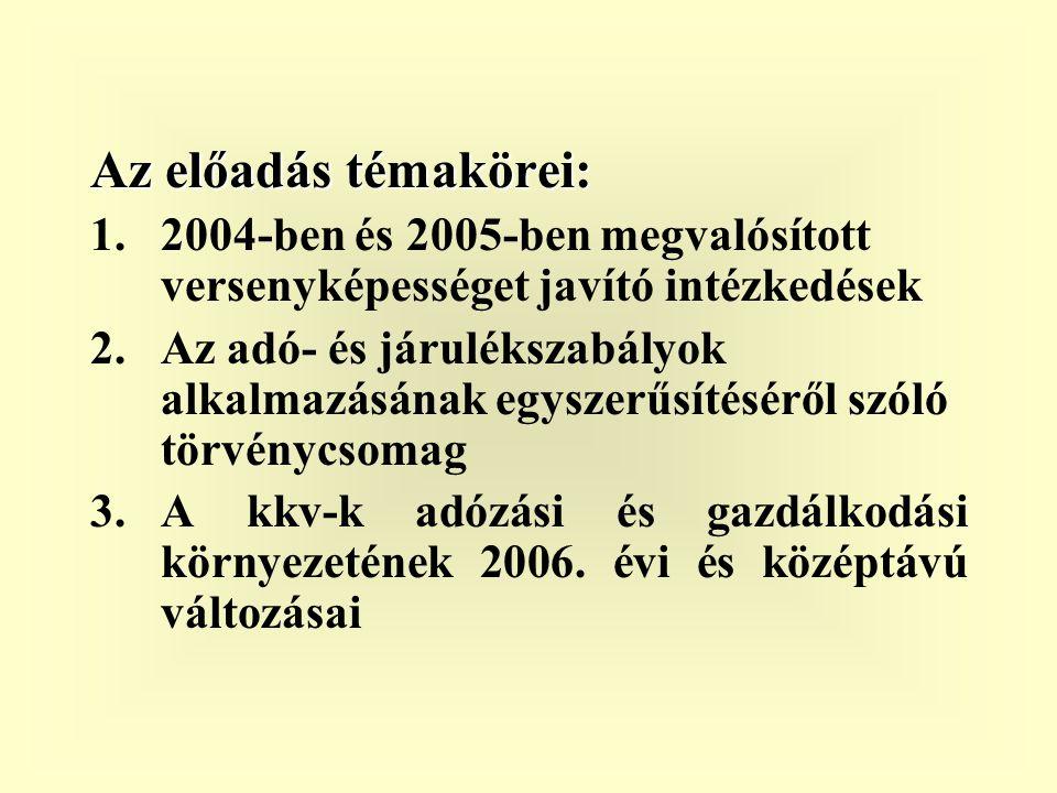 Az előadás témakörei: 1.2004-ben és 2005-ben megvalósított versenyképességet javító intézkedések 2.Az adó- és járulékszabályok alkalmazásának egyszerűsítéséről szóló törvénycsomag 3.A kkv-k adózási és gazdálkodási környezetének 2006.