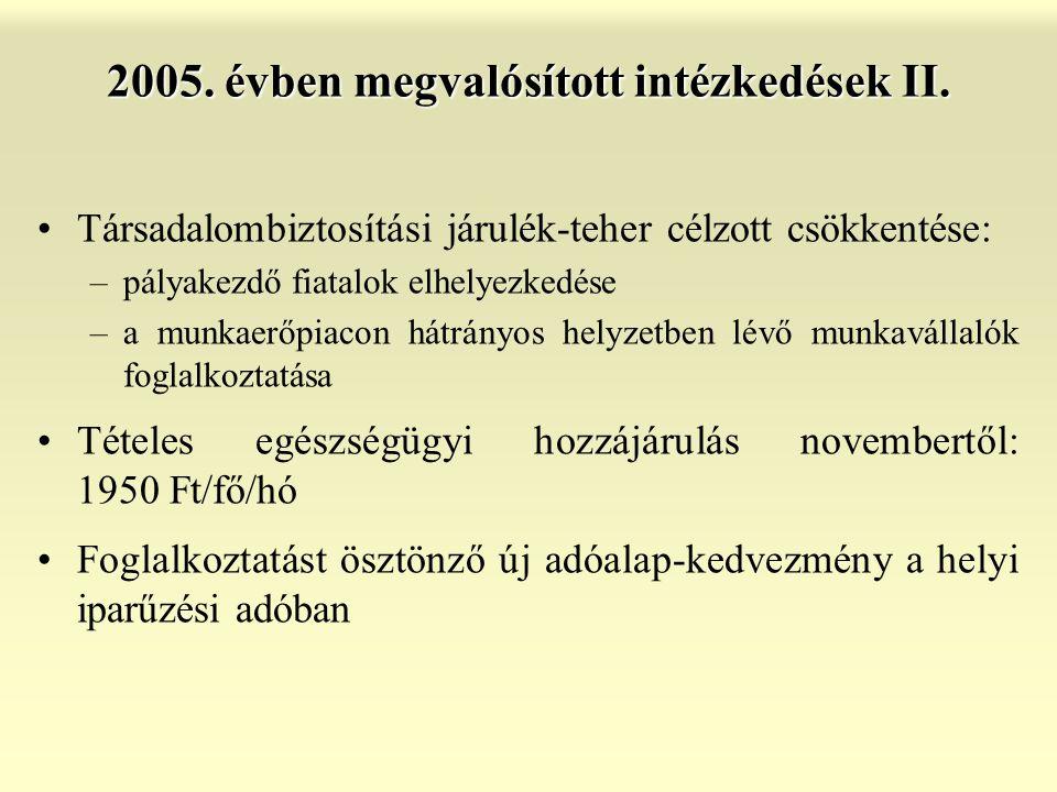 2005. évben megvalósított intézkedések II.