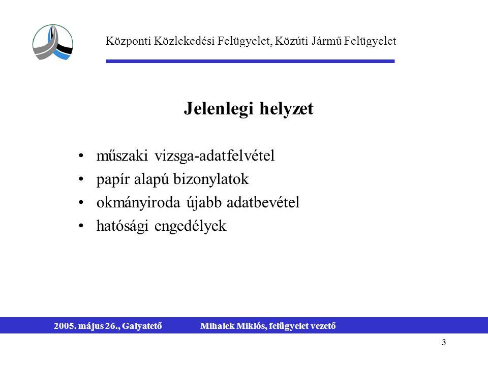 3 2005. május 26., GalyatetőMihalek Miklós, felügyelet vezető műszaki vizsga-adatfelvétel papír alapú bizonylatok okmányiroda újabb adatbevétel hatósá