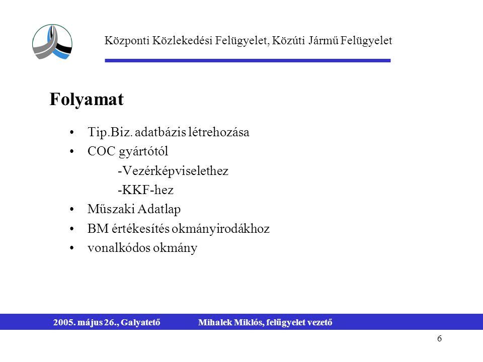 6 2005. május 26., GalyatetőMihalek Miklós, felügyelet vezető Tip.Biz. adatbázis létrehozása COC gyártótól -Vezérképviselethez -KKF-hez Műszaki Adatla