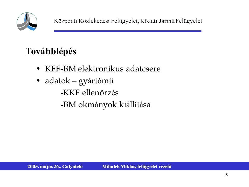 8 2005. május 26., GalyatetőMihalek Miklós, felügyelet vezető KFF-BM elektronikus adatcsere adatok – gy á rt ó mű - KKF ellenőrz é s - BM okm á nyok k