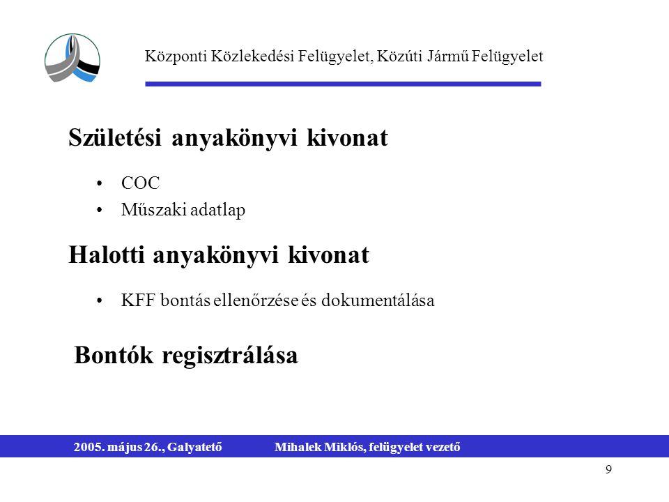 9 2005. május 26., GalyatetőMihalek Miklós, felügyelet vezető COC Műszaki adatlap Központi Közlekedési Felügyelet, Közúti Jármű Felügyelet Születési a