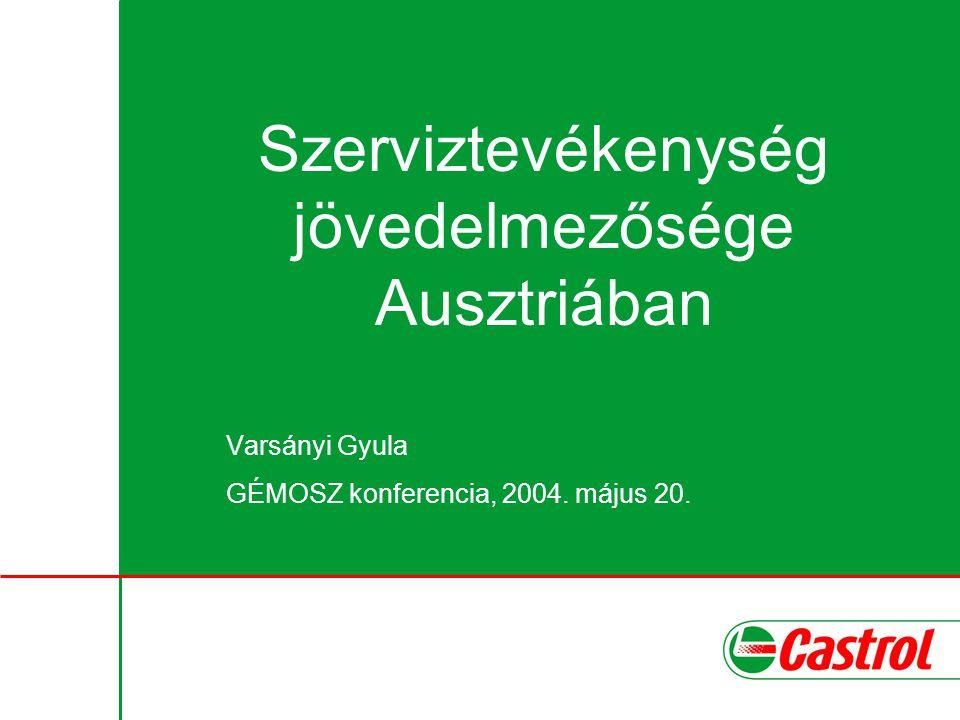 Szerviztevékenység jövedelmezősége Ausztriában Varsányi Gyula GÉMOSZ konferencia, 2004. május 20.