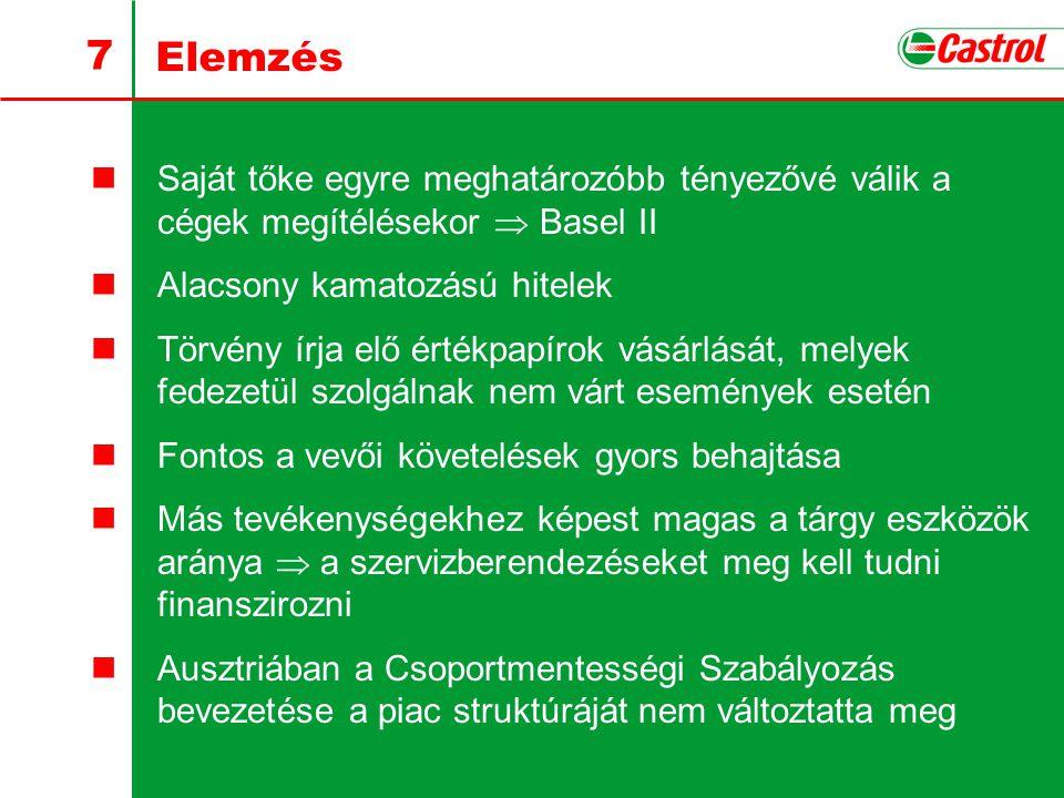 7 Elemzés Saját tőke egyre meghatározóbb tényezővé válik a cégek megítélésekor  Basel II Alacsony kamatozású hitelek Törvény írja elő értékpapírok vásárlását, melyek fedezetül szolgálnak nem várt események esetén Fontos a vevői követelések gyors behajtása Más tevékenységekhez képest magas a tárgy eszközök aránya  a szervizberendezéseket meg kell tudni finanszirozni Ausztriában a Csoportmentességi Szabályozás bevezetése a piac struktúráját nem változtatta meg