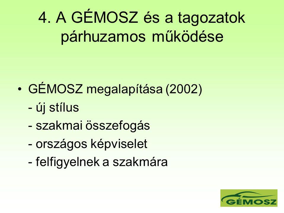 4. A GÉMOSZ és a tagozatok párhuzamos működése GÉMOSZ megalapítása (2002) - új stílus - szakmai összefogás - országos képviselet - felfigyelnek a szak