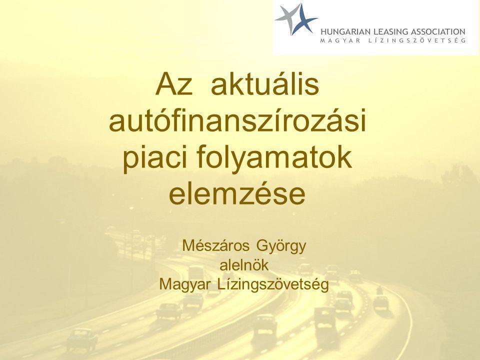 Az aktuális autófinanszírozási piaci folyamatok elemzése Mészáros György alelnök Magyar Lízingszövetség