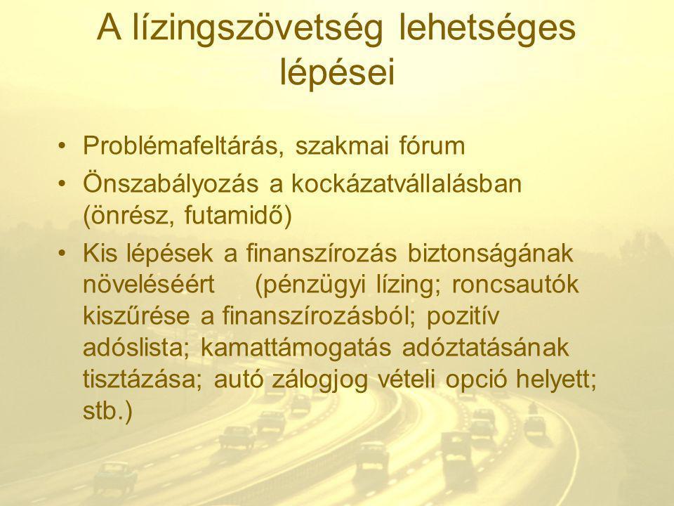 A lízingszövetség lehetséges lépései Problémafeltárás, szakmai fórum Önszabályozás a kockázatvállalásban (önrész, futamidő) Kis lépések a finanszírozás biztonságának növeléséért (pénzügyi lízing; roncsautók kiszűrése a finanszírozásból; pozitív adóslista; kamattámogatás adóztatásának tisztázása; autó zálogjog vételi opció helyett; stb.)