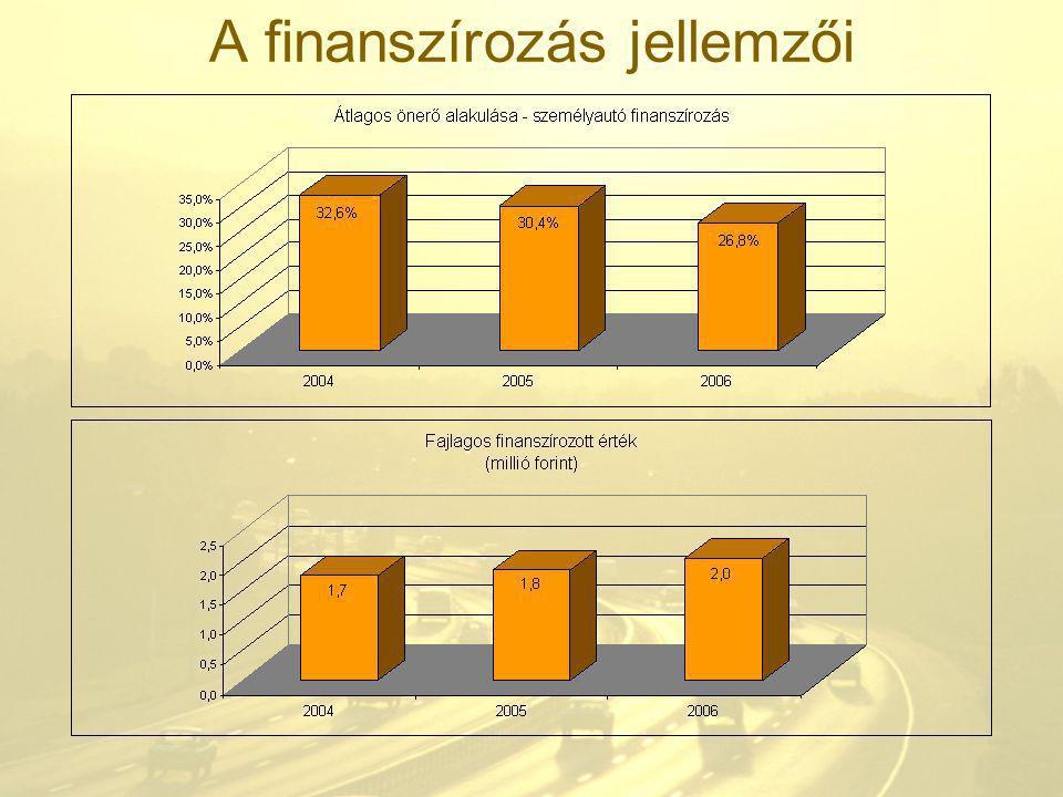 A finanszírozás jellemzői